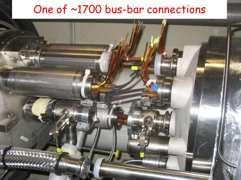Hadron collider summer school june ppt download