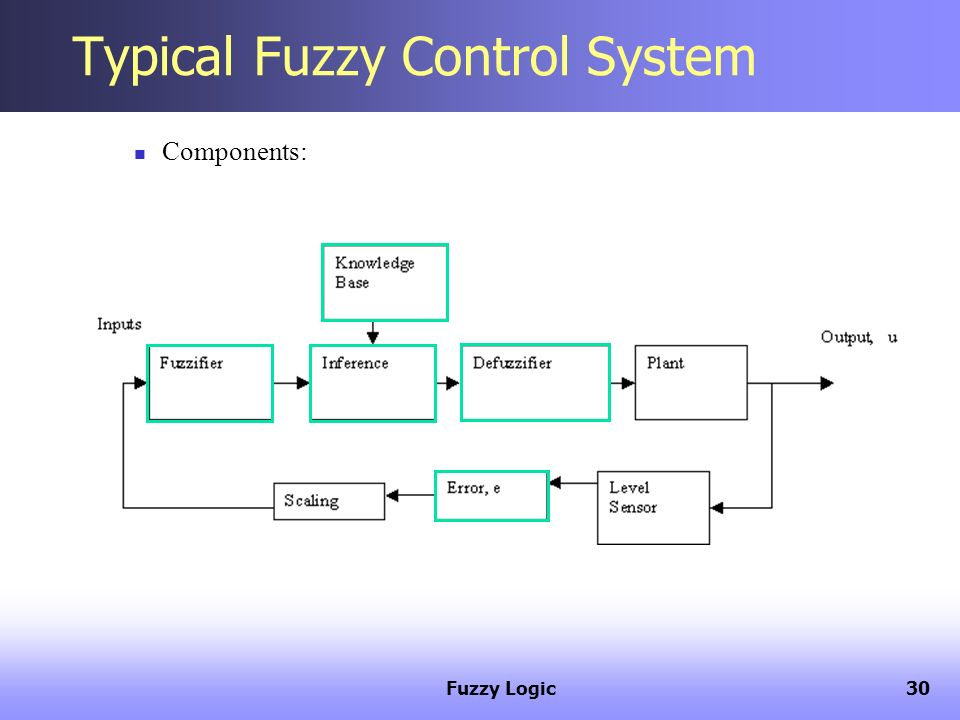 fuzzy control systems Provides a comprehensive, self-tutorial course in fuzzy logic and its increasing role in control theorykey topics:the book answers key questions about fuzzy systems and fuzzy control.
