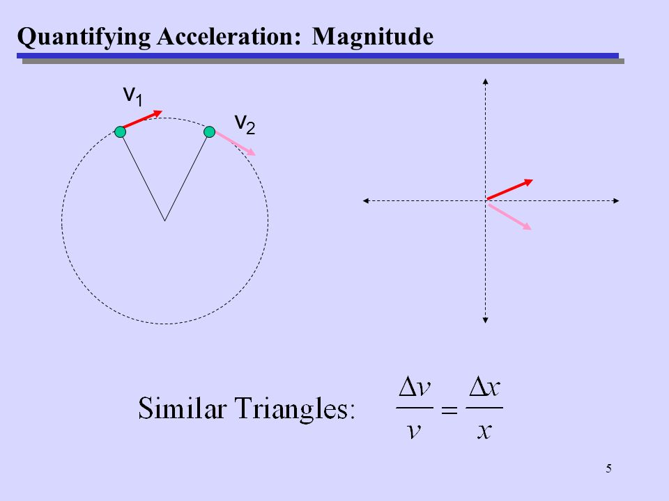 how to find magnitude of acceleration without time