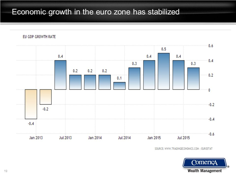 although the euro zone has a Although macron has succeeded in pushing through a partial  berlin remains adamantly opposed to sharing debt burdens throughout the euro zone, which could have provided an alternative avenue .