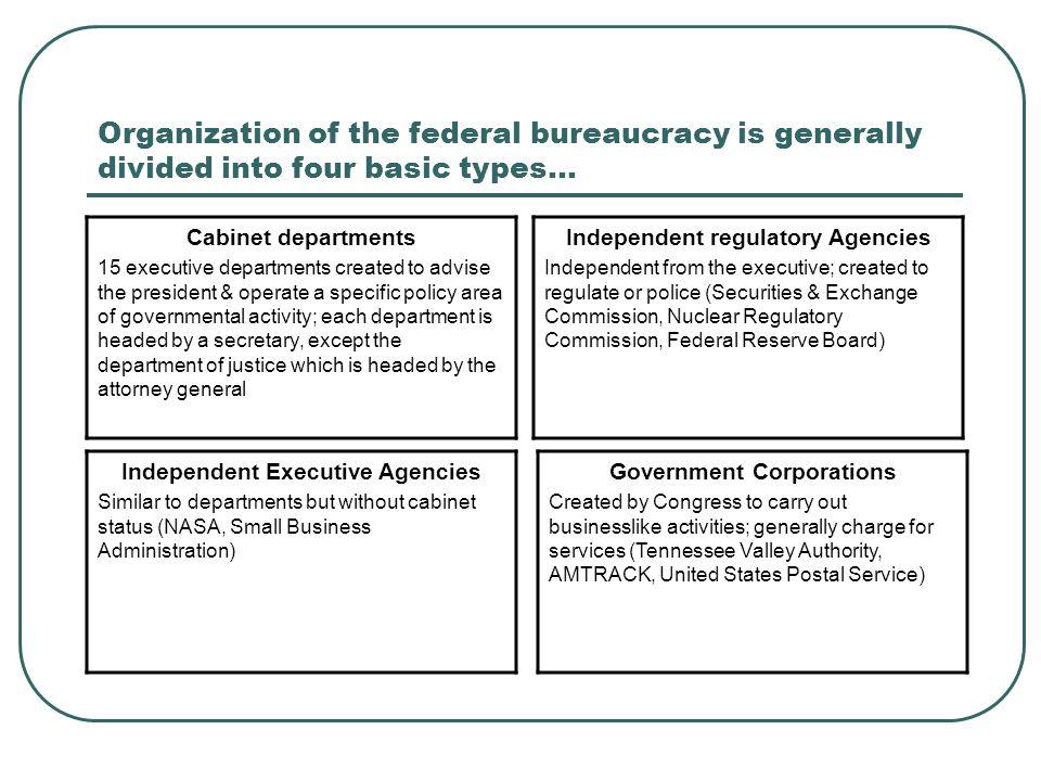 A. P. US Government & Politics - ppt download