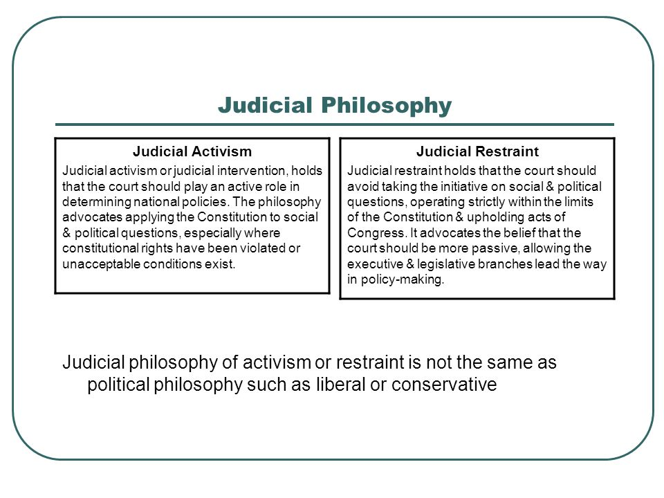 Harvard Business School Essay Related Post Of Judicial Activism Essay Environmental Science Essays also Essay On My School In English Judicial Activism Essay Apa Sample Essay Paper
