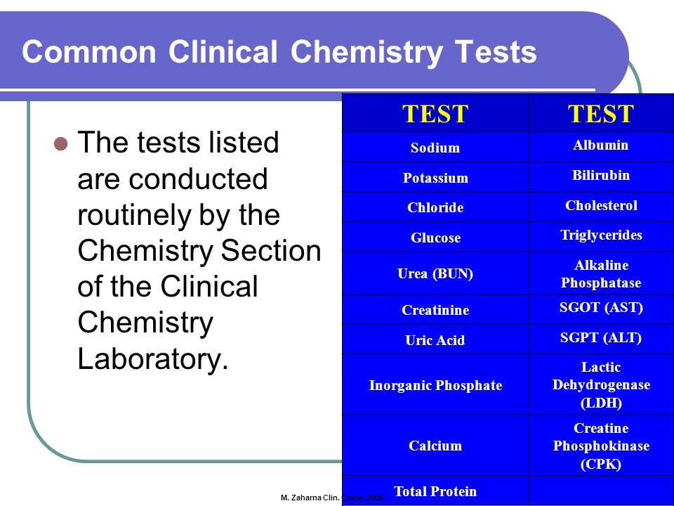 Clinical Chemistry Tests In Medicine