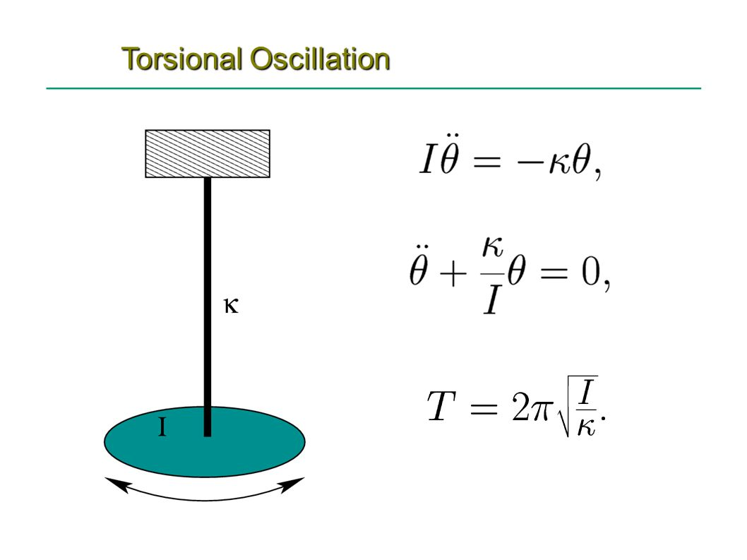oscillation of torsional pendulum essay Introduction a torsional pendulum, or torsional oscillator, consists of a disk-like  mass suspended from a thin rod or wire when the mass is twisted about the axis.