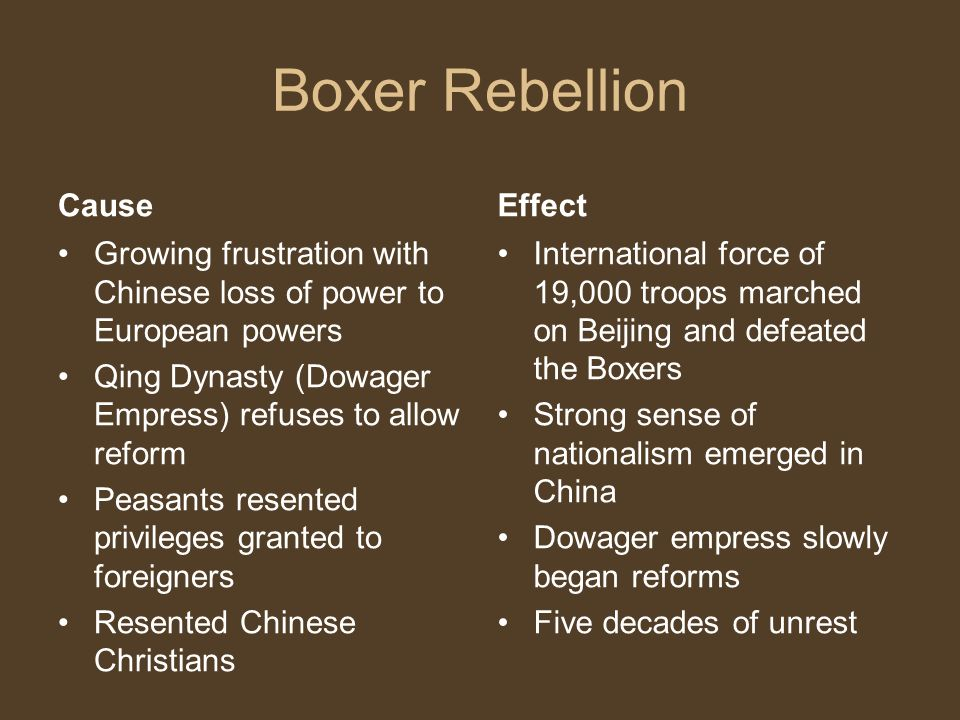 How did the Taiping Rebellion affect China?The taiping rebellion 1850-1864