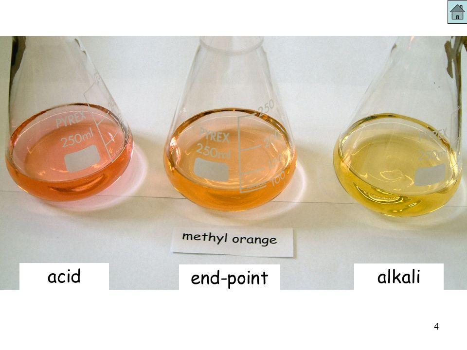 4 Acid End Point Alkali