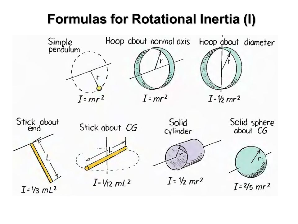 Chapter 9 Rotational Dynamics - ppt video online download