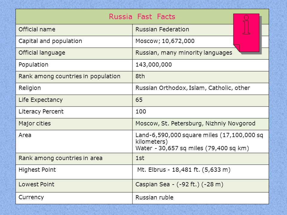 How Long Does It Take To Learn Russian? - Rocket Languages