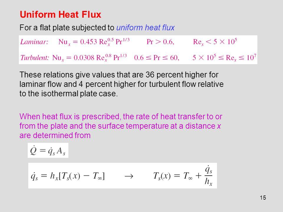 Uniform Heat Flux For a flat plate subjected to uniform heat flux