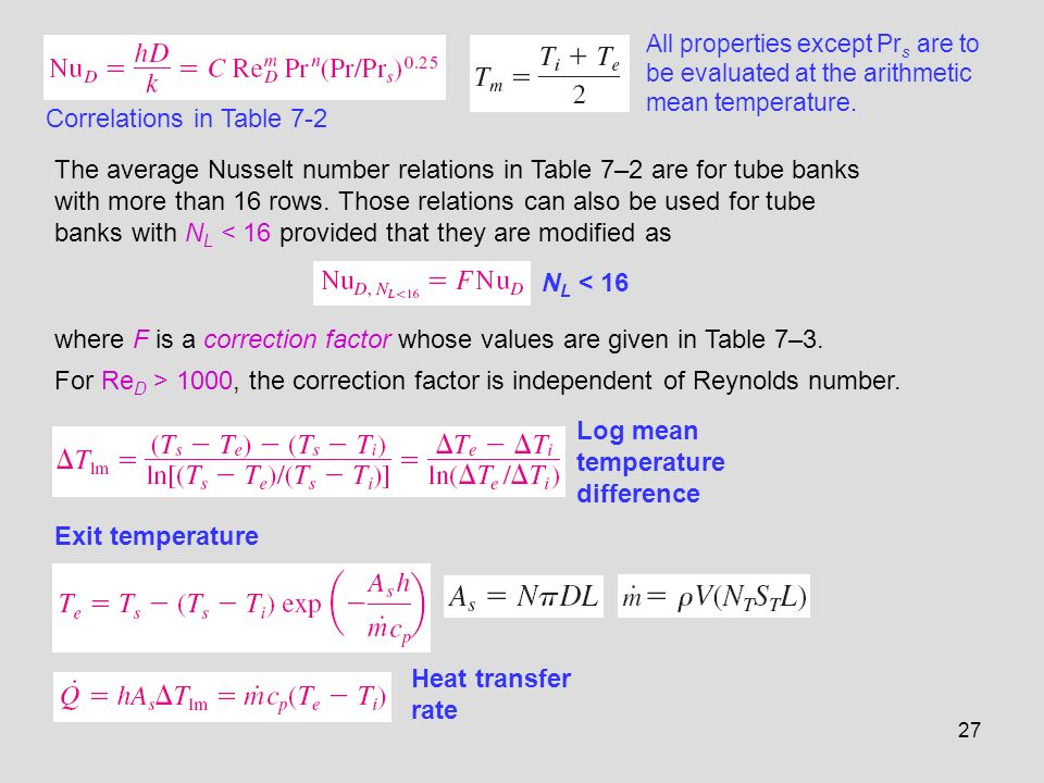 Correlations in Table 7-2