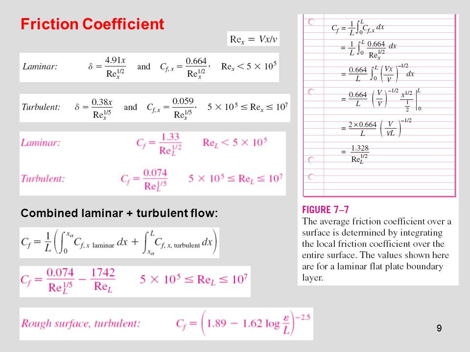 Friction Coefficient Combined laminar + turbulent flow: 9