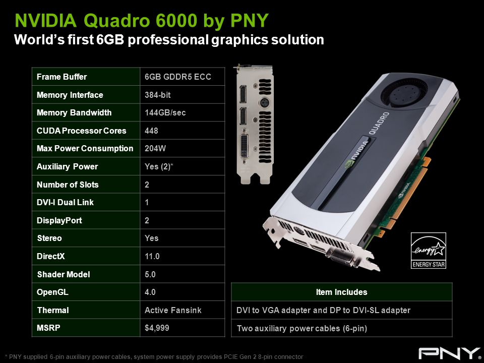 NVIDIA Quadro 6000 by PNY World's first 6GB professional graphics solution