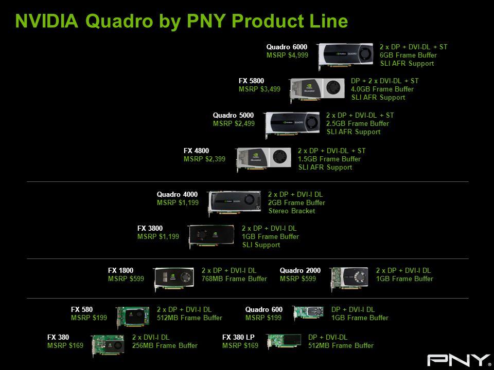 NVIDIA Quadro by PNY Product Line