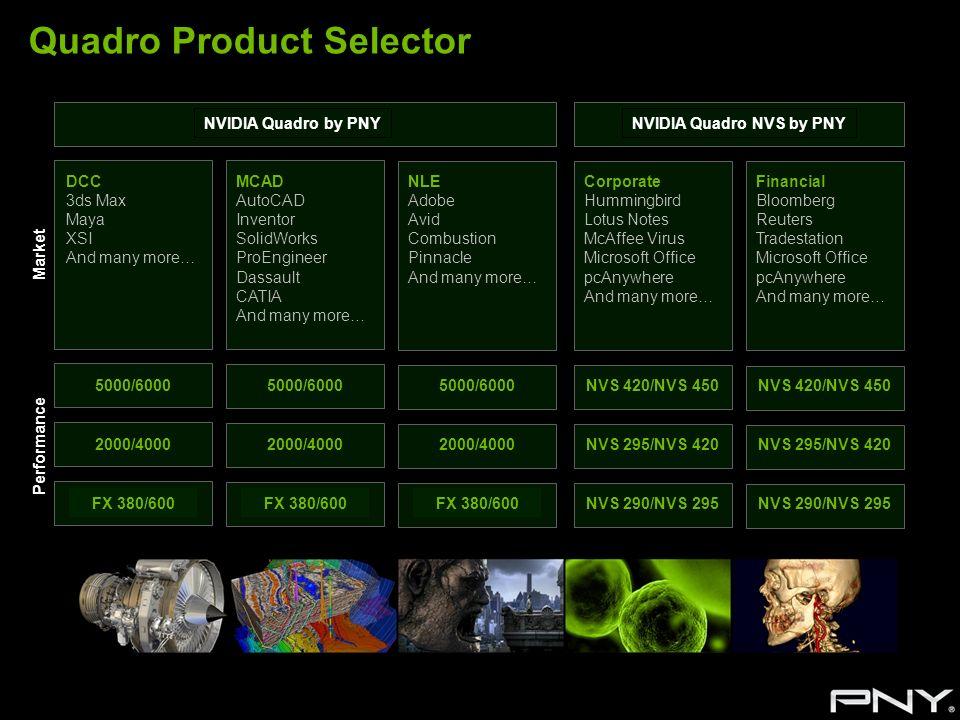 Quadro Product Selector