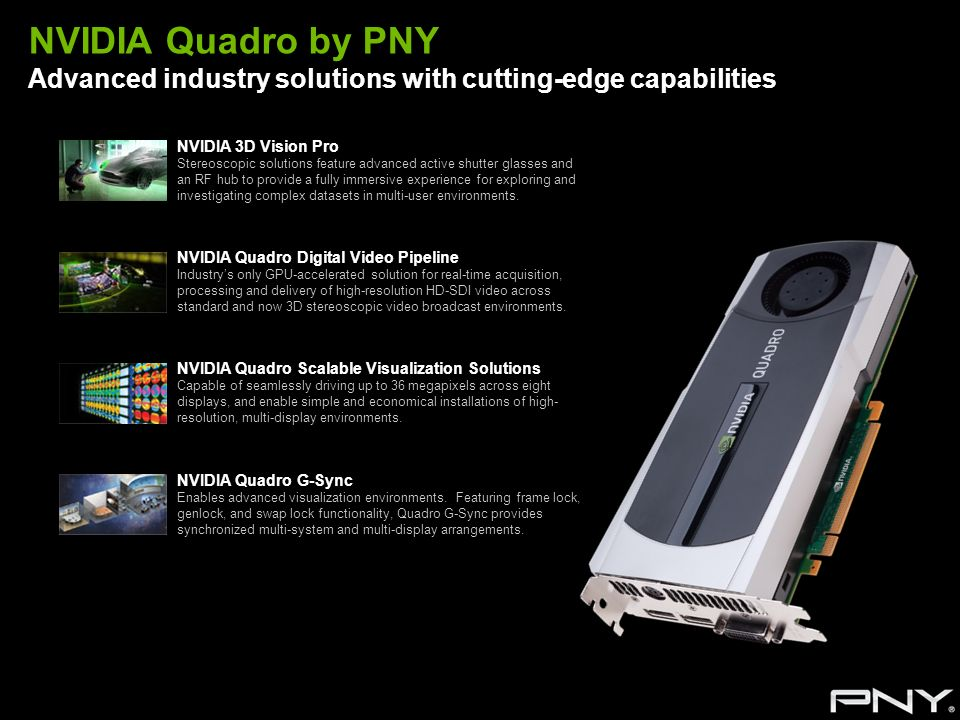 NVIDIA Quadro by PNY Advanced industry solutions with cutting-edge capabilities