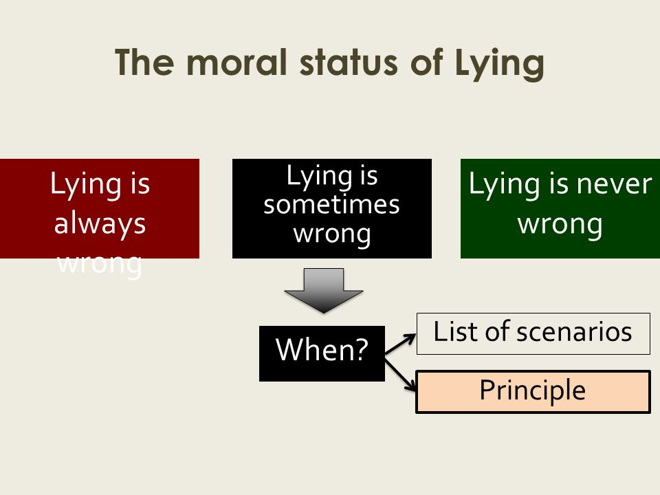 is lying always wrong You criticized the church for being narrow, inflexible, and dogmatic on the  morality of lying by saying lying is always wrong but i'm asking whether you'd.