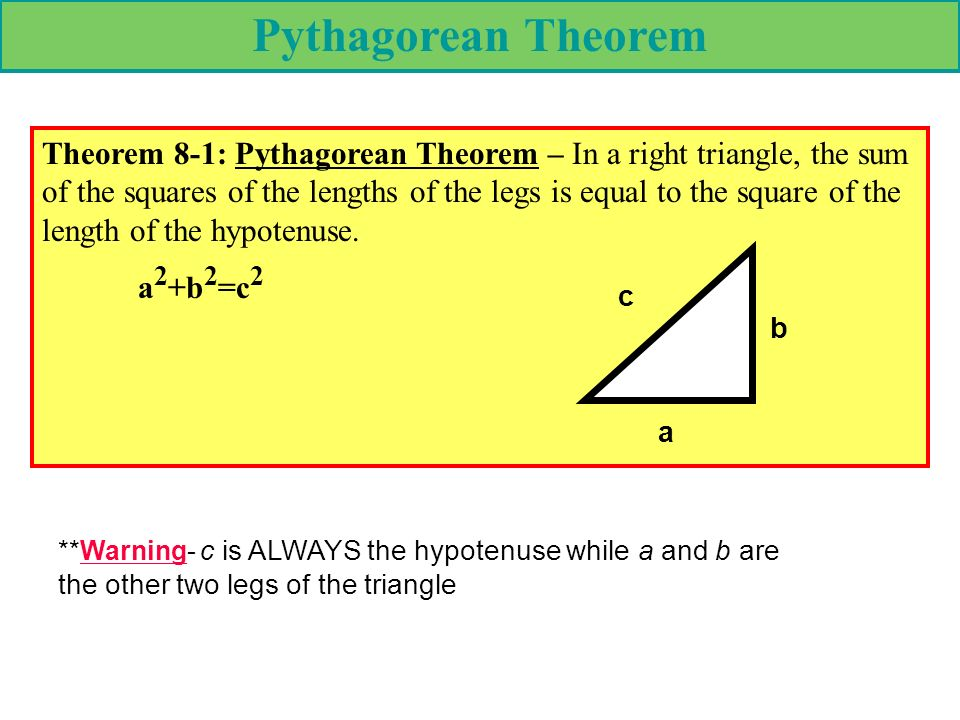 pythagorean theorem projects The pythagorean theorem this measurement lesson is one of 37 hands-on projects focused on mathematics.