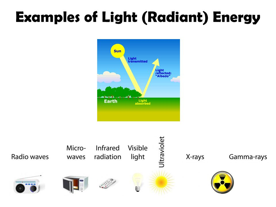 Examples Of Light Radiant Energy