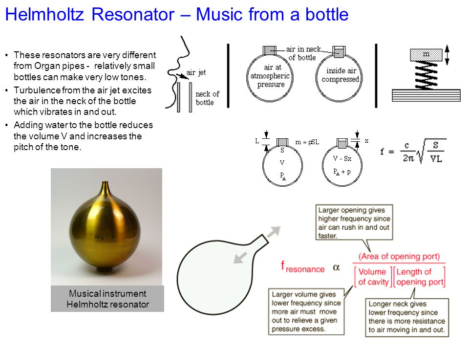 Helmholtz Resonator – Music from a bottle