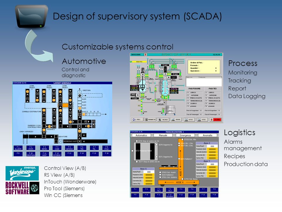 Design of supervisory system (SCADA)