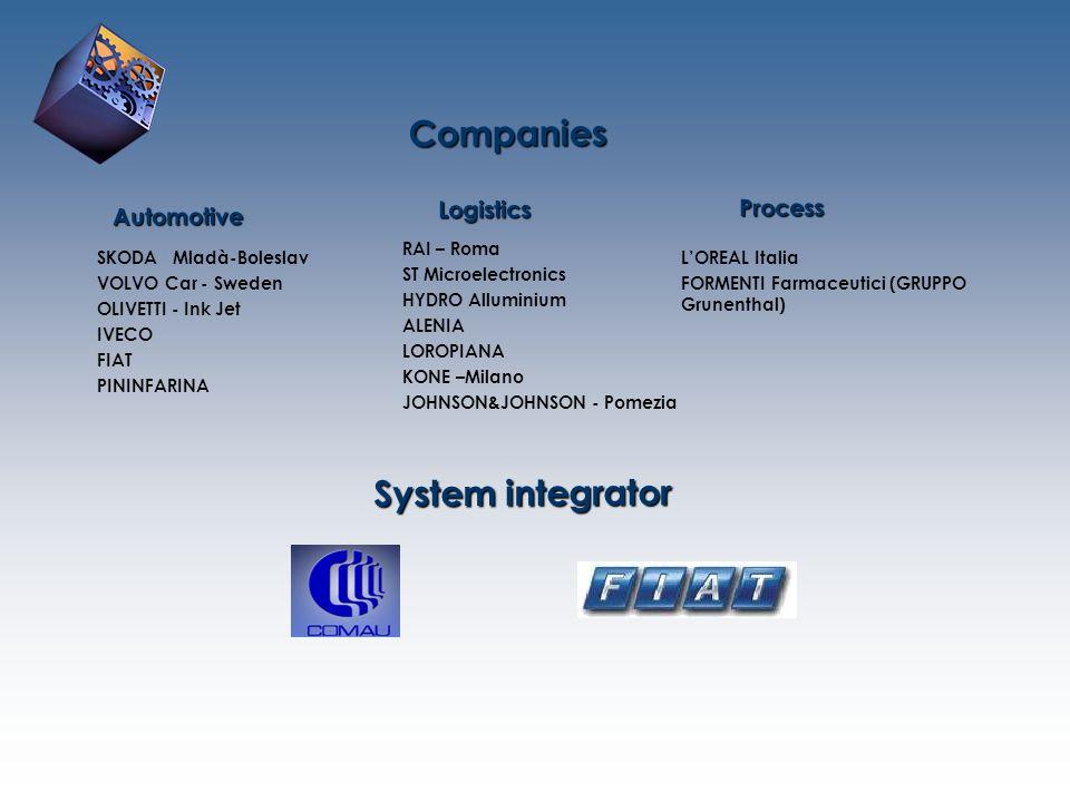 Companies System integrator