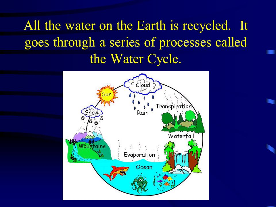All the water on the Earth is recycled