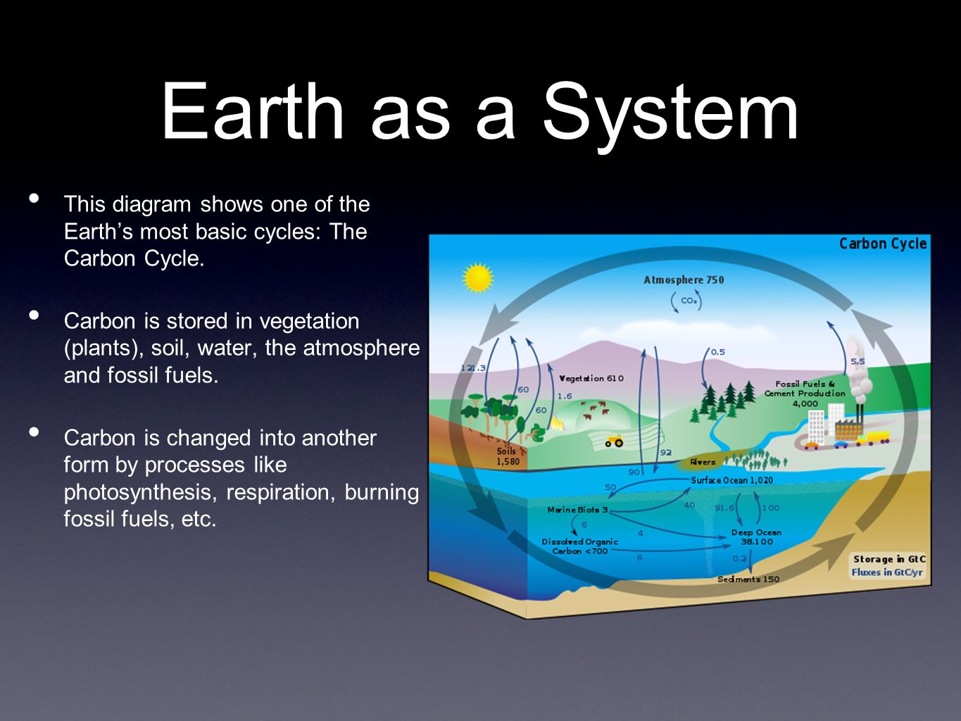 unit 2  system earth e2 1 the earth is a system consisting