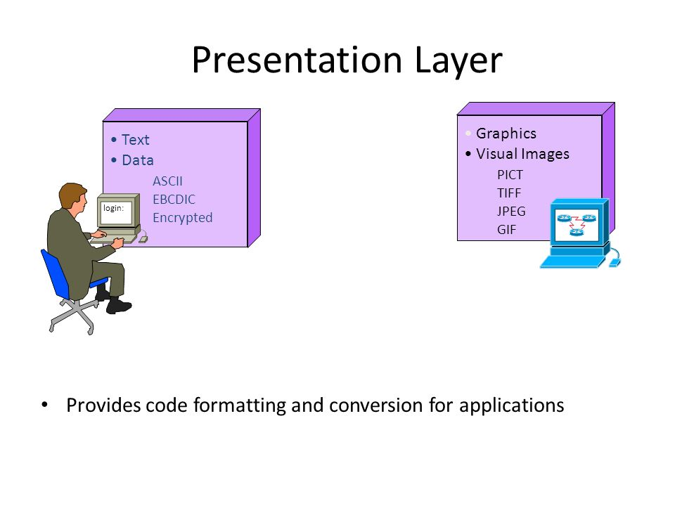 data compression techniques and applications pdf