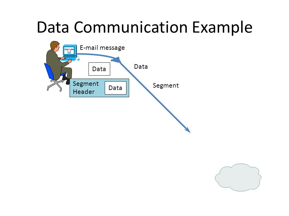 what is the history of data communication Viasat produces communication systems and services that enable fast, secure, and efficient communications to virtually any location  viasat is the global communications company that believes everyone and everything in the.