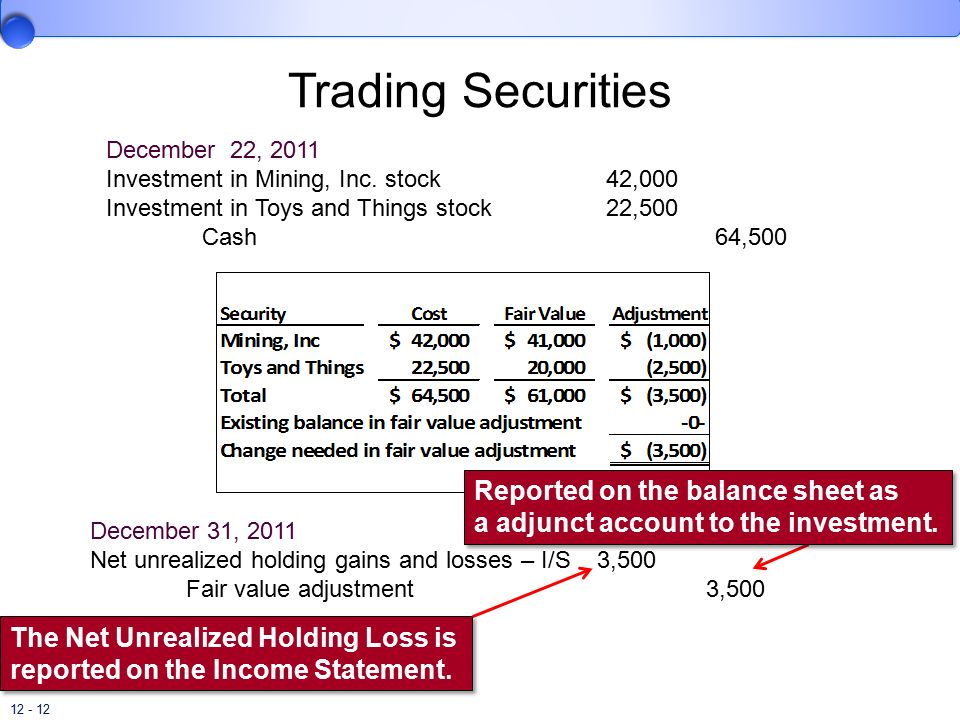 Trading securities — AccountingTools