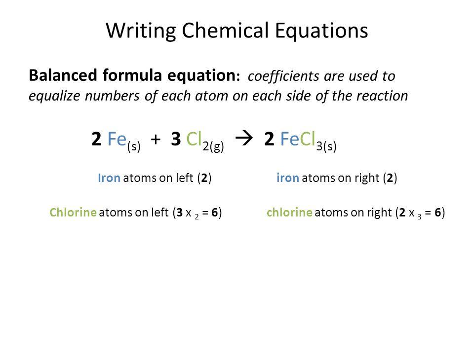Chemical Reactions Unit