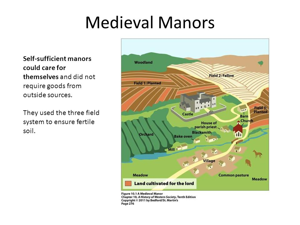 manors importance in medieval times essay What is the importance of  this is a system in which lords of manors own estates  the system is good for people who live in times when there are raids.