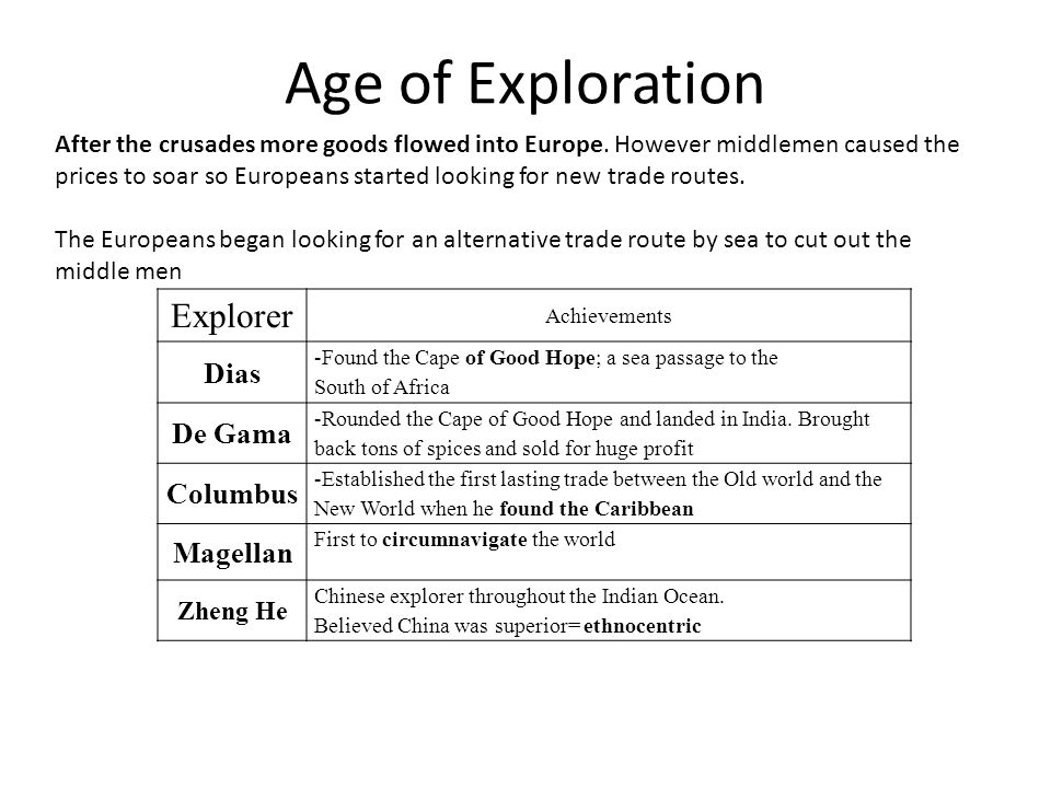 The World Made New Why The Age Of Exploration Happened: Bellringer What Was The Neolithic Revolution And Why Is It
