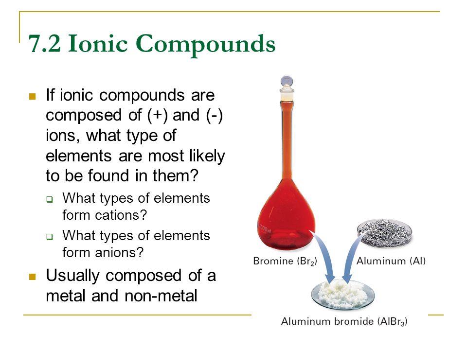 Ionic & Metallic Bonding - ppt video online download