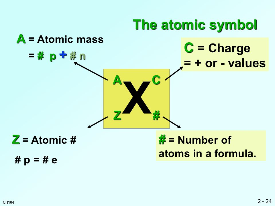X The atomic symbol C = Charge A = Atomic mass = + or - values A C Z #