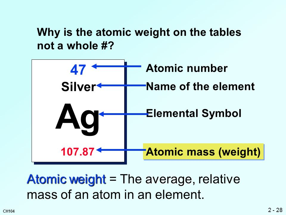 Why is the atomic weight on the tables not a whole #
