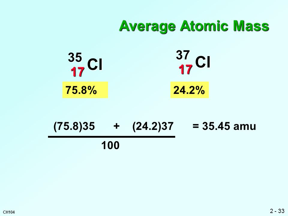 Cl Cl Average Atomic Mass % 24.2% (75.8)35 + (24.2)37