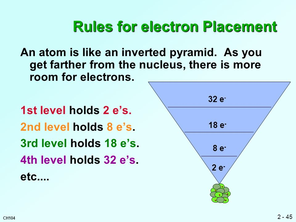 Rules for electron Placement