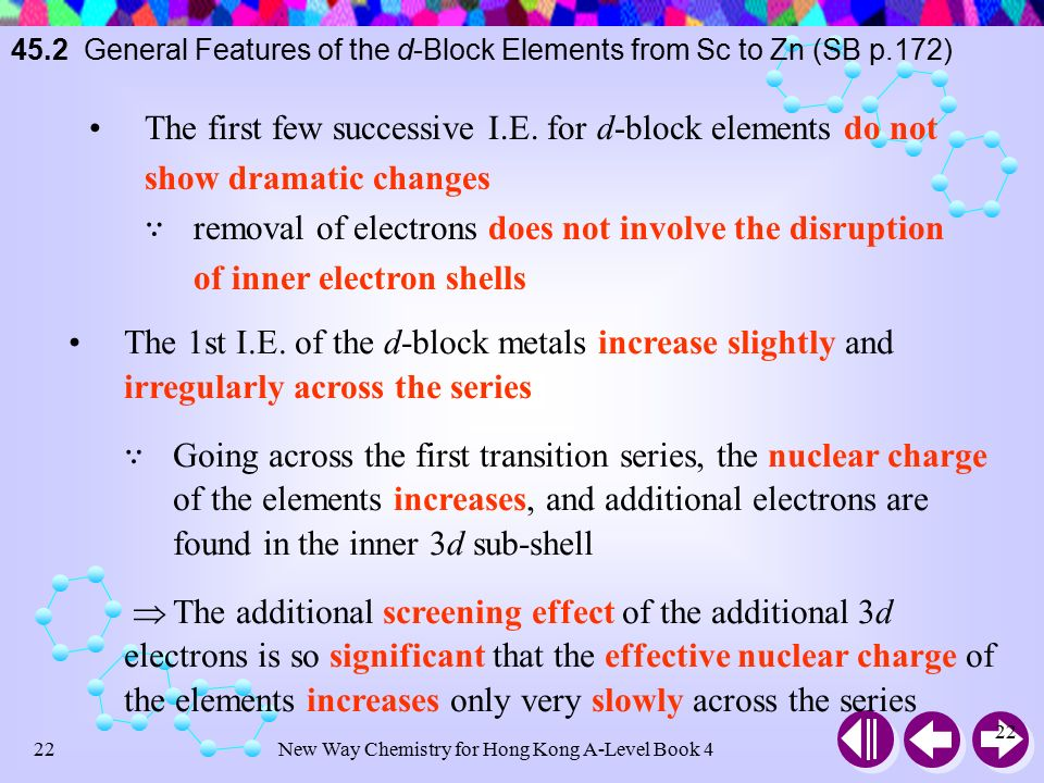 The first transition series ppt download 452 general features of the d block elements from sc to zn sb p urtaz Gallery