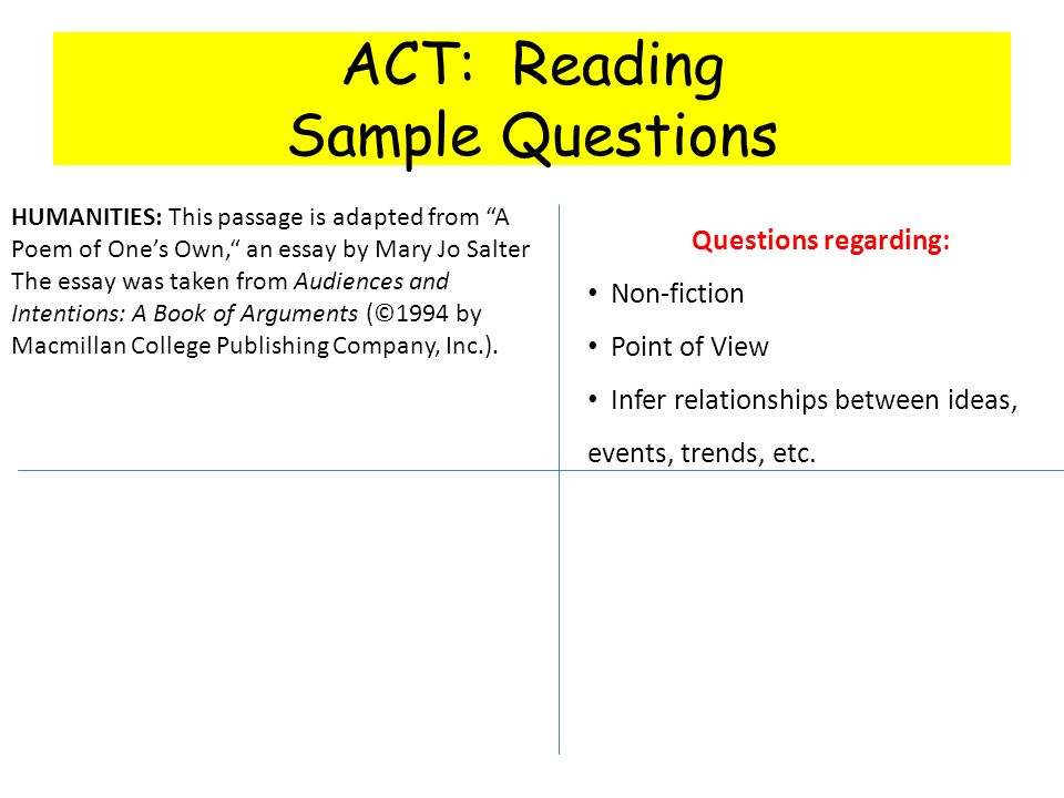 Ten New ACT Essay Question Prompts