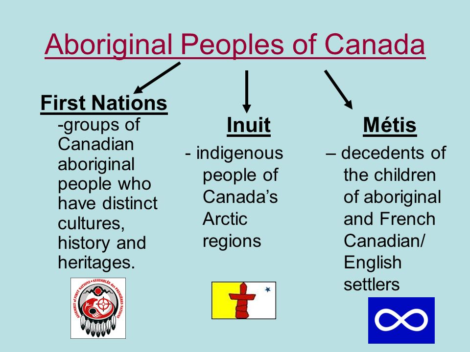 the history of the aboriginal people of canada Contact between first nations and non-aboriginal people occurred rather late in bc the federal government produced a white paper which advanced a policy of formally assimilating aboriginal people in canada our history, our health first nations wellness journey sharing our stories.