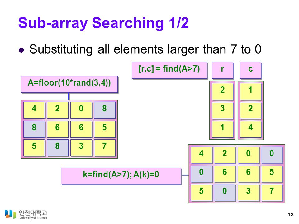 Numerical Computing With Matlab For Scientists And