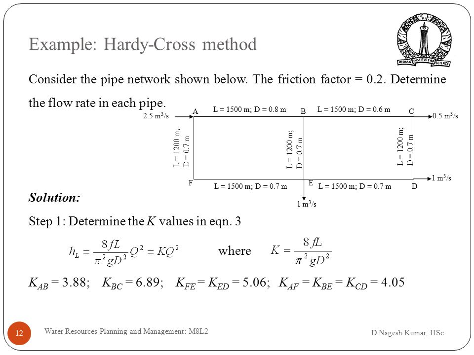 hardy cross method examples pdf