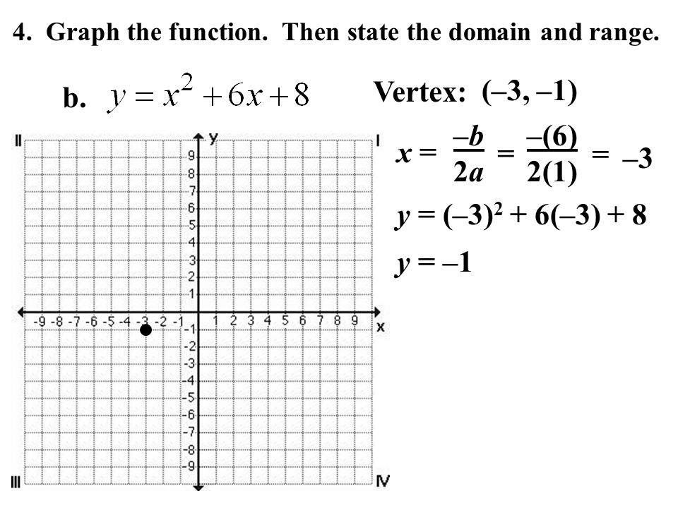 how to find the domain and range of a vertex