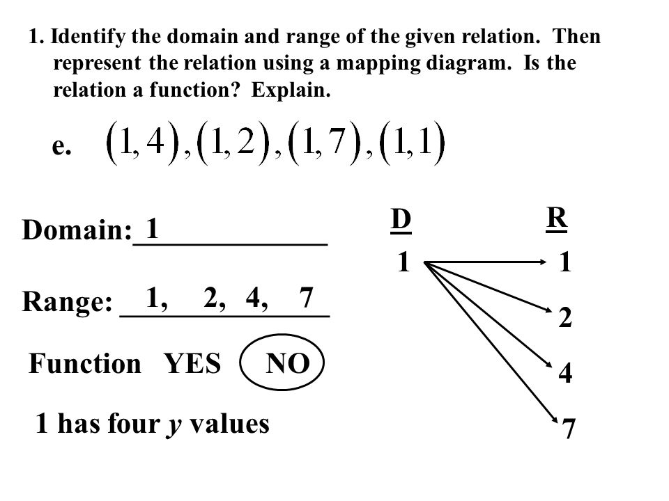 2.1 Notes – Represent Relations and Functions - ppt download