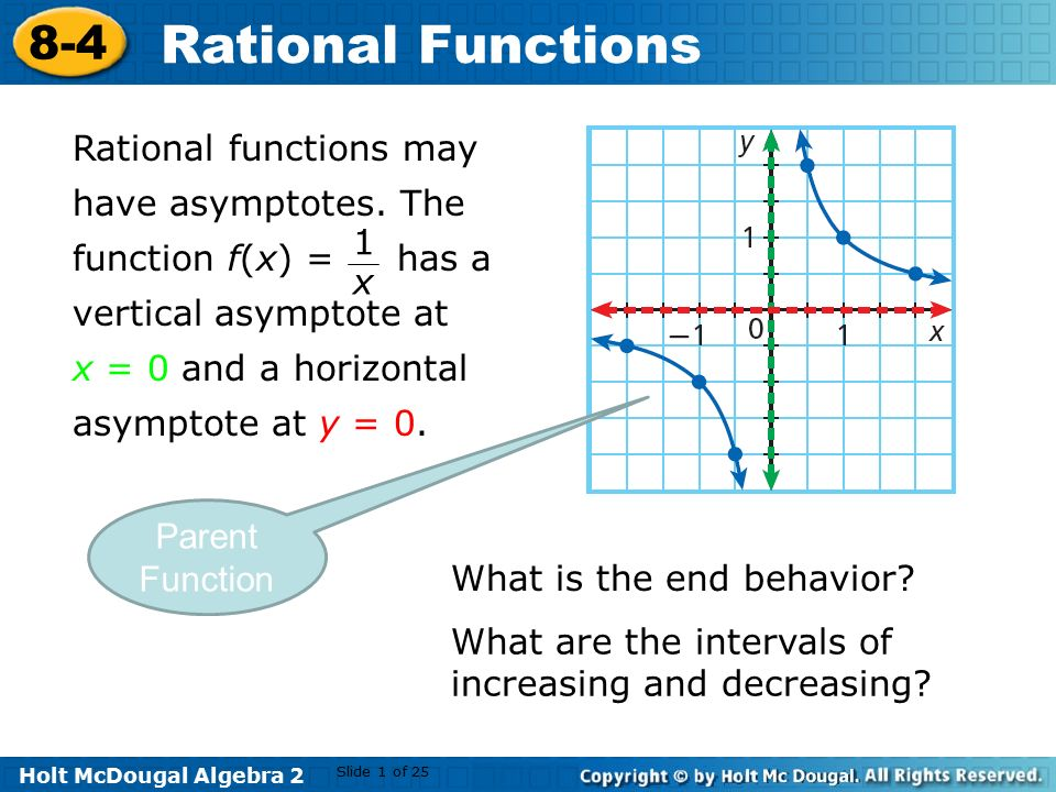 how to find the end behavior of a function