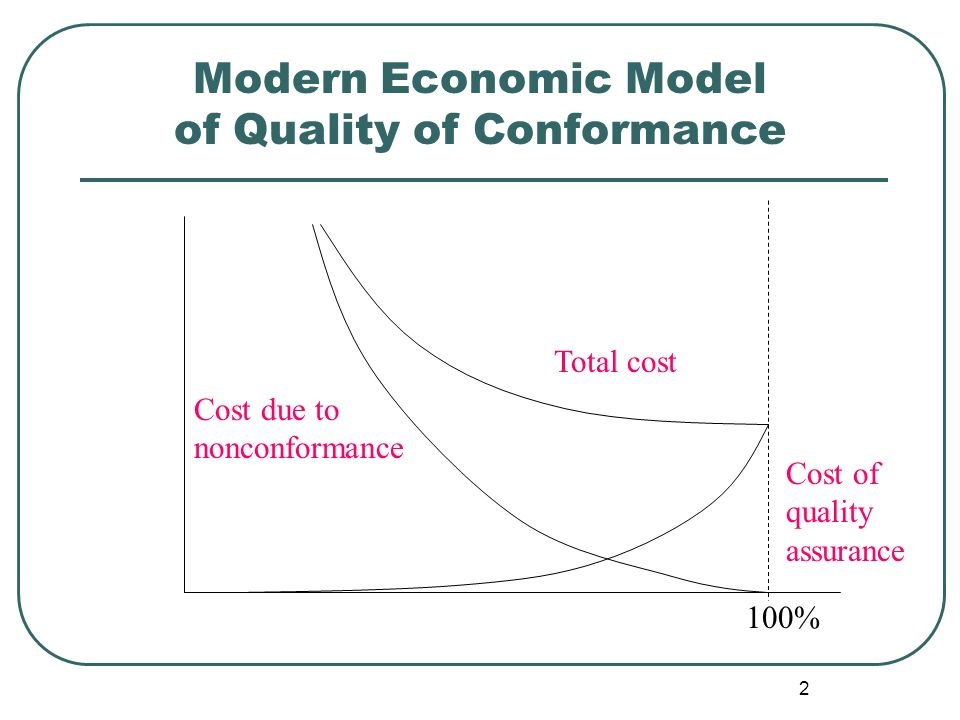 modern economics qa essay By discarding thinking that is 200 years old, economists can produce research  that is insightful and relevant  home latest ai btc easy automated  testing  if this essay were in a print magazine, then a copy of that magazine can  be  if they would adapt their approach to modern reality, economists.