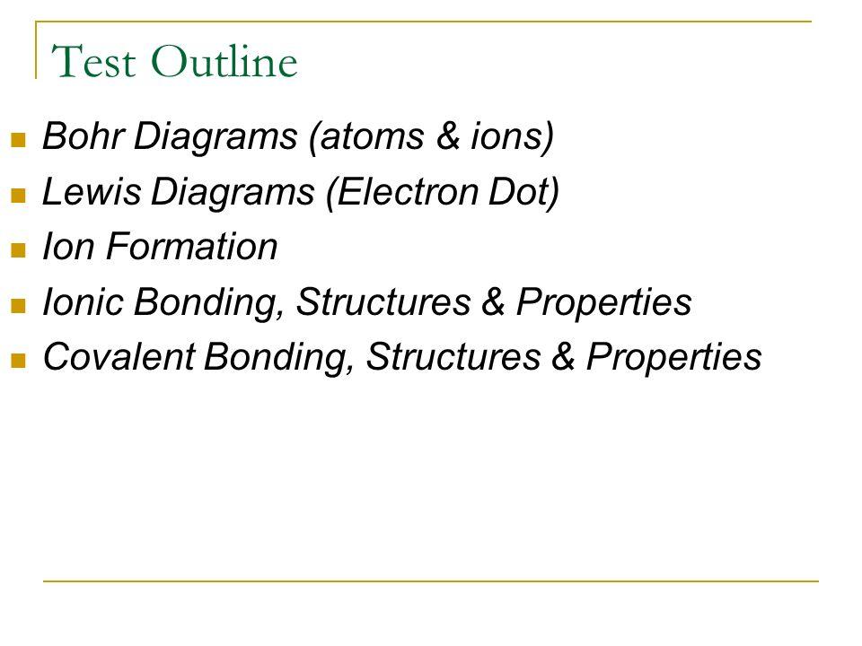 unit 2  chemical bonding