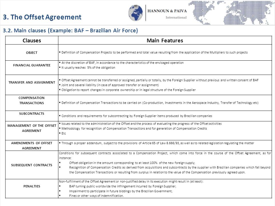 offset agreement An offset agreement is a type of side deal, sometimes best described as a  sweetener this is an agreement between two or more parties that provides  additional.