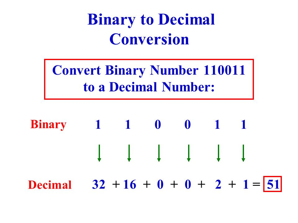 applications of binary numbers What are the real world applications of fibonacci heaps and binary heaps it'd be great if you could share some instance when you used it to solve a problem edit.